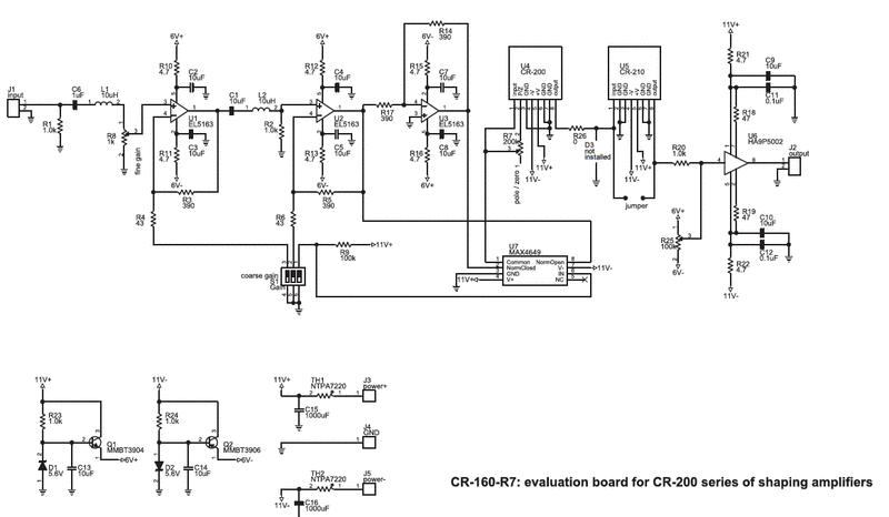 Cr 160